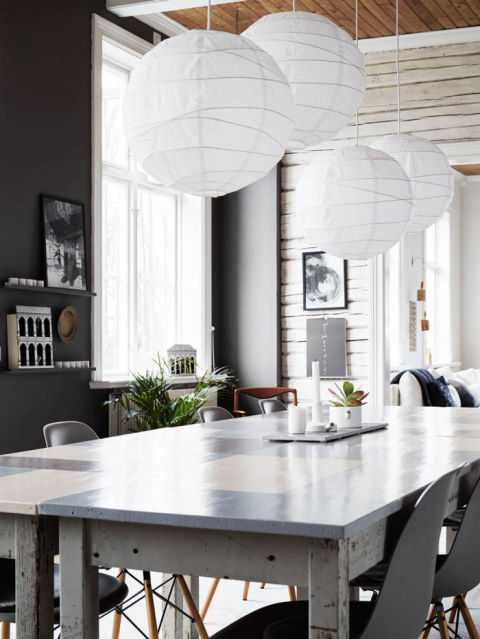 Source: Nordic Design